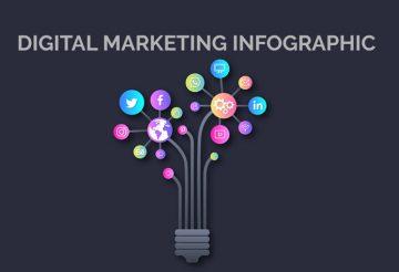 infographics Marketing Strategy